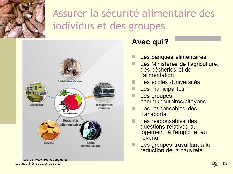 Assurer la sécurité alimentaire des individus et des groupes