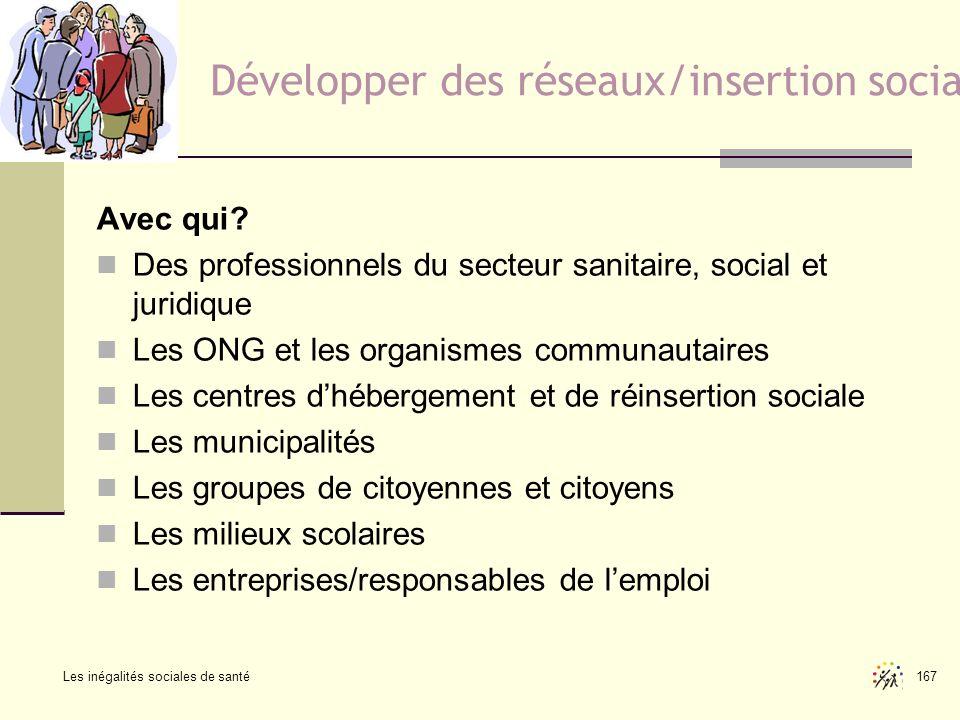 Développer des réseaux/insertion sociale