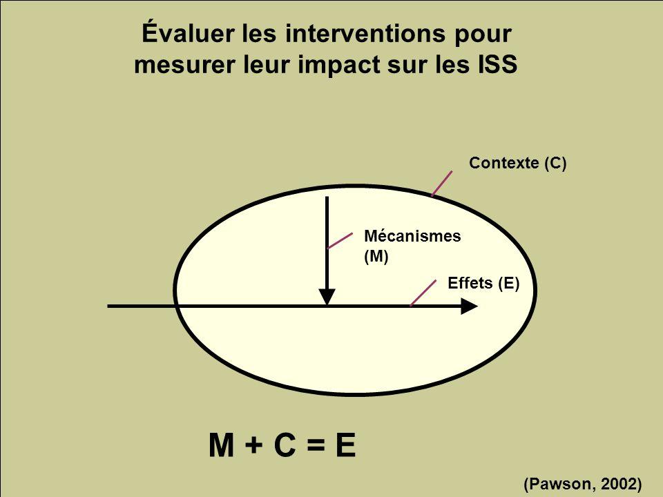 Évaluer les interventions pour mesurer leur impact sur les ISS
