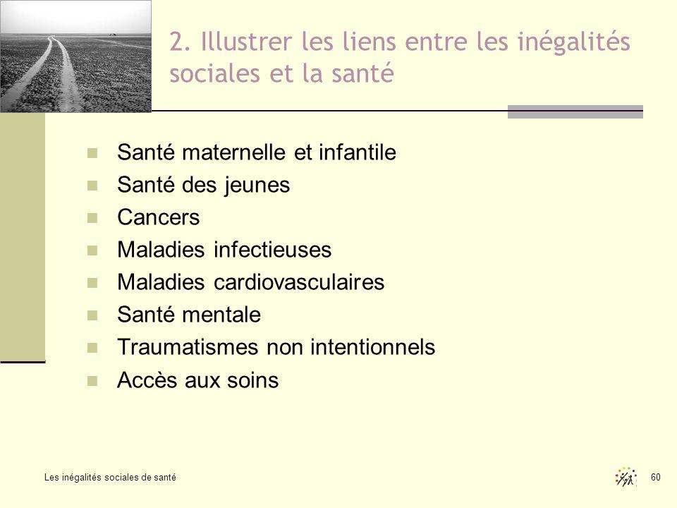 2. Illustrer les liens entre les inégalités sociales et la santé