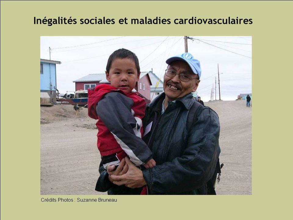 Inégalités sociales et maladies cardiovasculaires