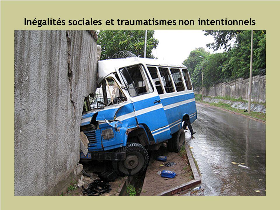 Inégalités sociales et traumatismes non intentionnels