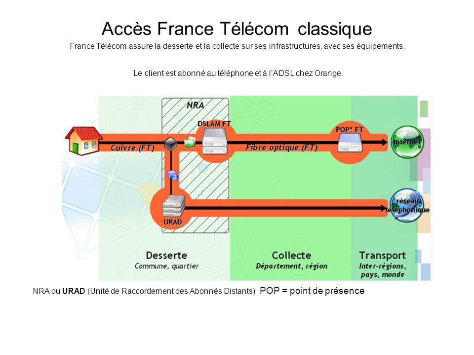 Accès France Télécom classique France Télécom assure la desserte et la collecte sur ses infrastructures, avec ses équipements. Le client est abonné au téléphone et à l'ADSL chez Orange.