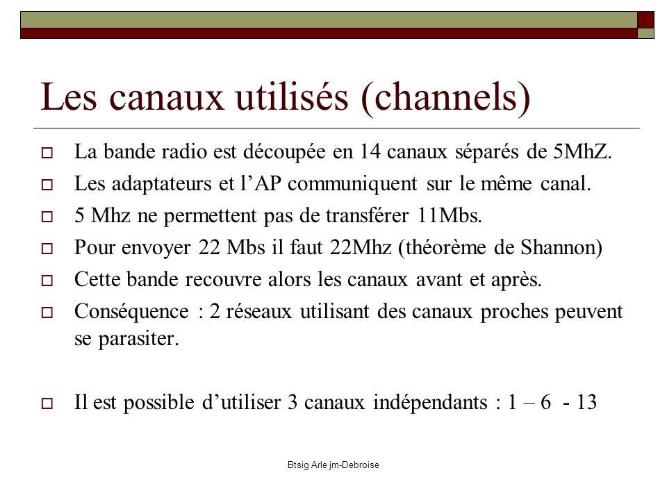 Les canaux utilisés (channels)