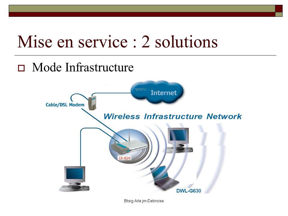 Mise en service : 2 solutions