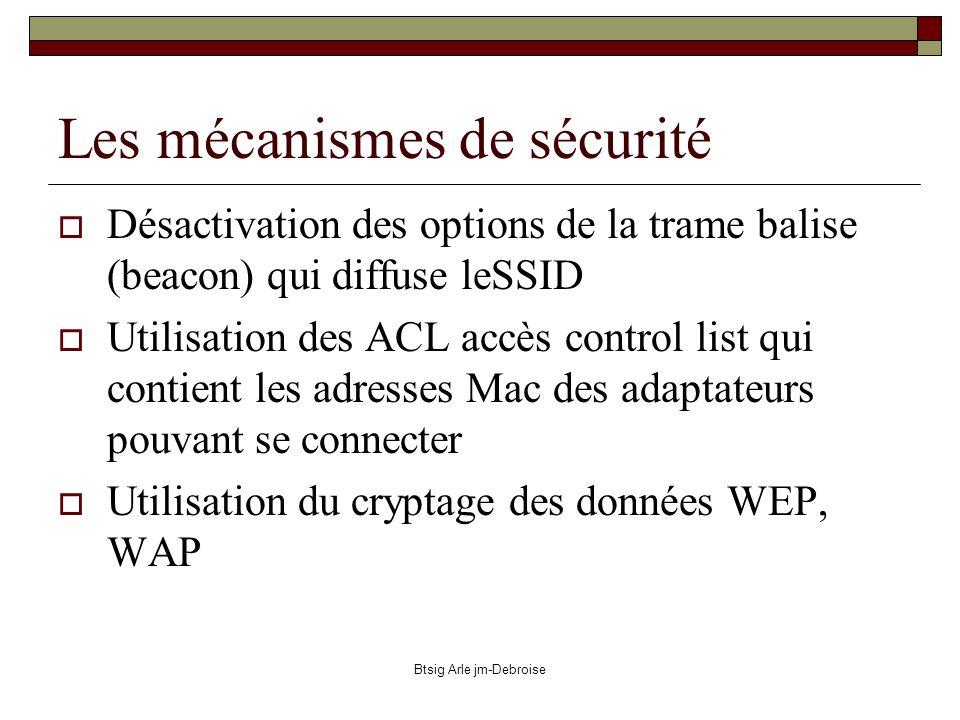 Les mécanismes de sécurité