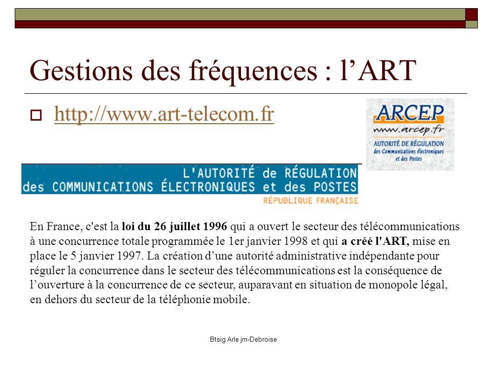 Gestions des fréquences : l'ART