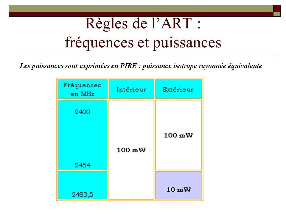 Règles de l'ART : fréquences et puissances