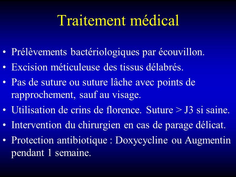 Traitement médical Prélèvements bactériologiques par écouvillon.