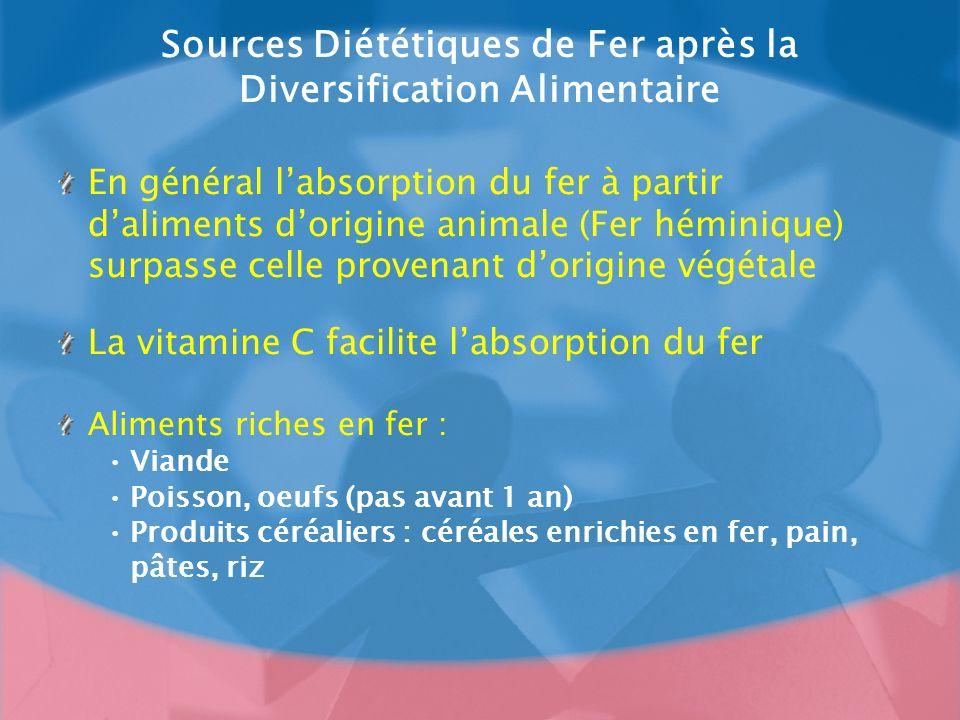 Sources Diététiques de Fer après la Diversification Alimentaire