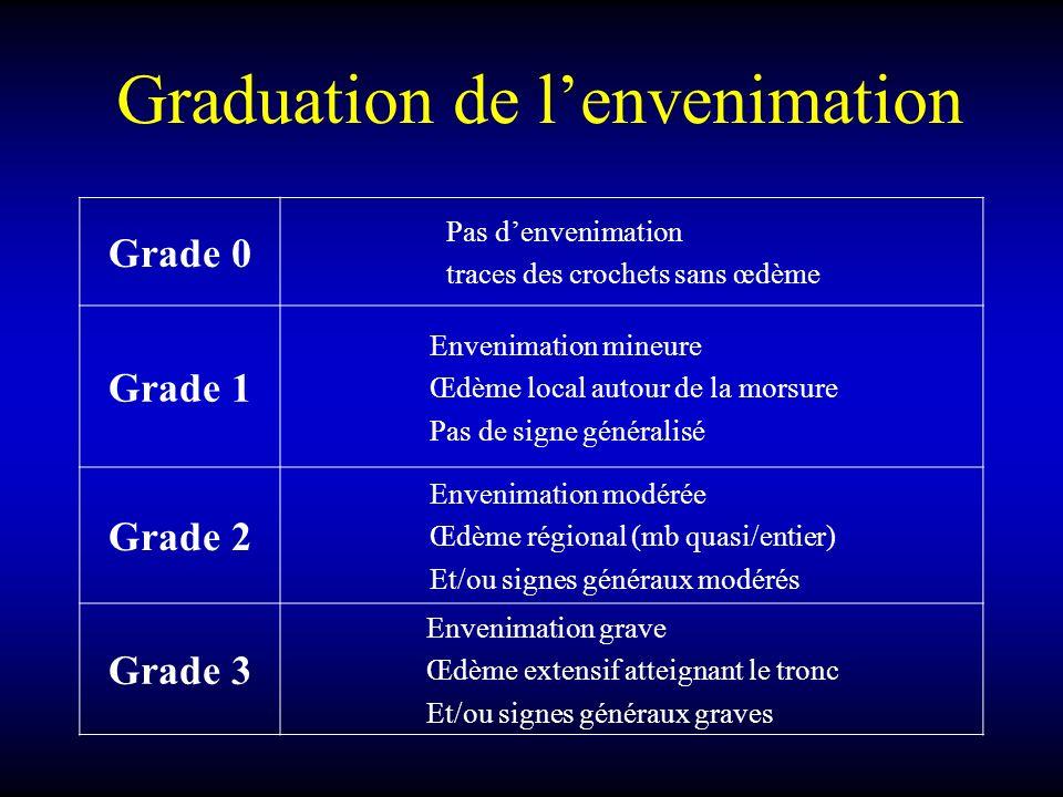 Graduation de l'envenimation