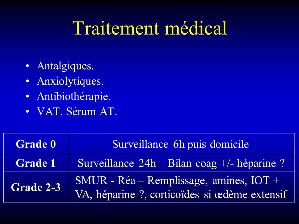 Traitement médical Antalgiques. Anxiolytiques. Antibiothérapie.