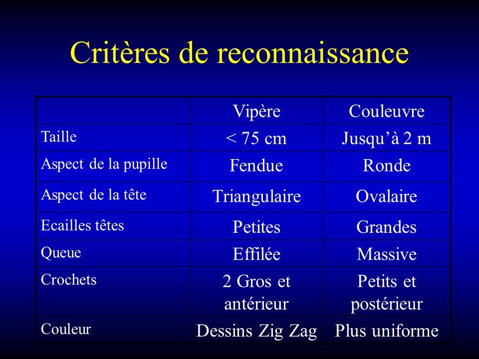 Critères de reconnaissance