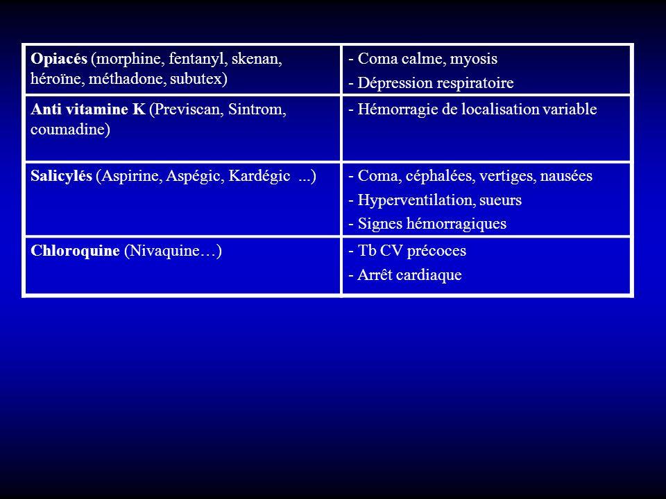Opiacés (morphine, fentanyl, skenan, héroïne, méthadone, subutex)
