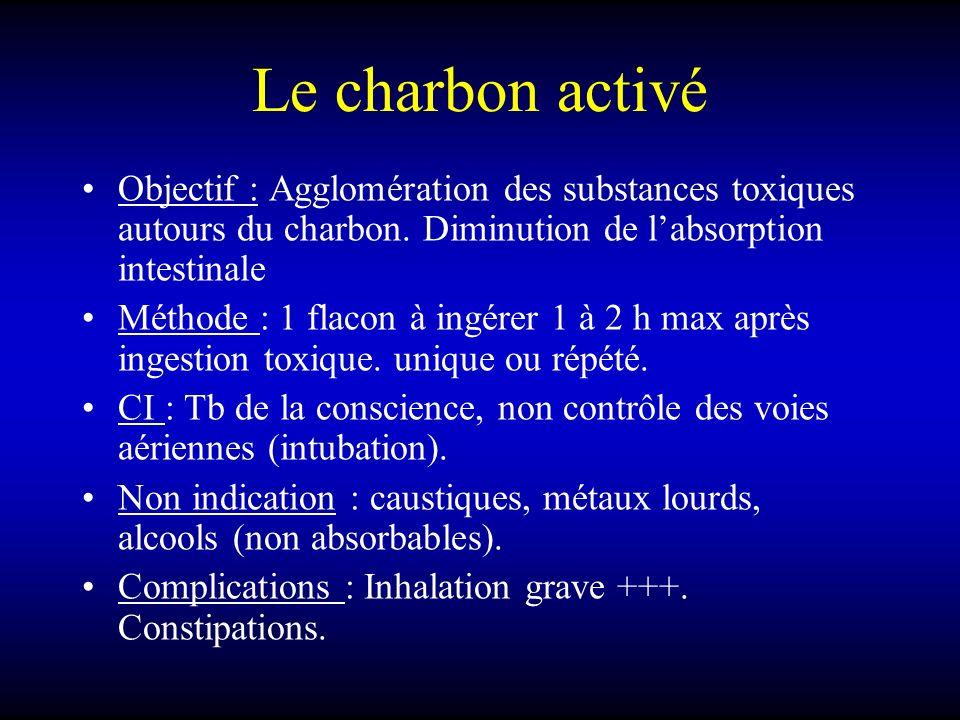 Le charbon activé Objectif : Agglomération des substances toxiques autours du charbon. Diminution de l'absorption intestinale.