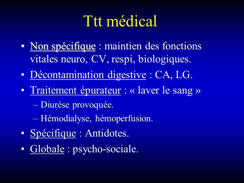 Ttt médical Non spécifique : maintien des fonctions vitales neuro, CV, respi, biologiques. Décontamination digestive : CA, LG.