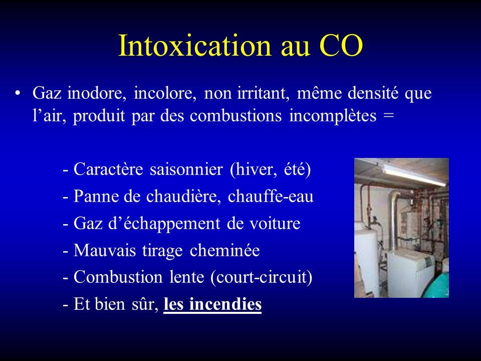 Intoxication au CO Gaz inodore, incolore, non irritant, même densité que l'air, produit par des combustions incomplètes =