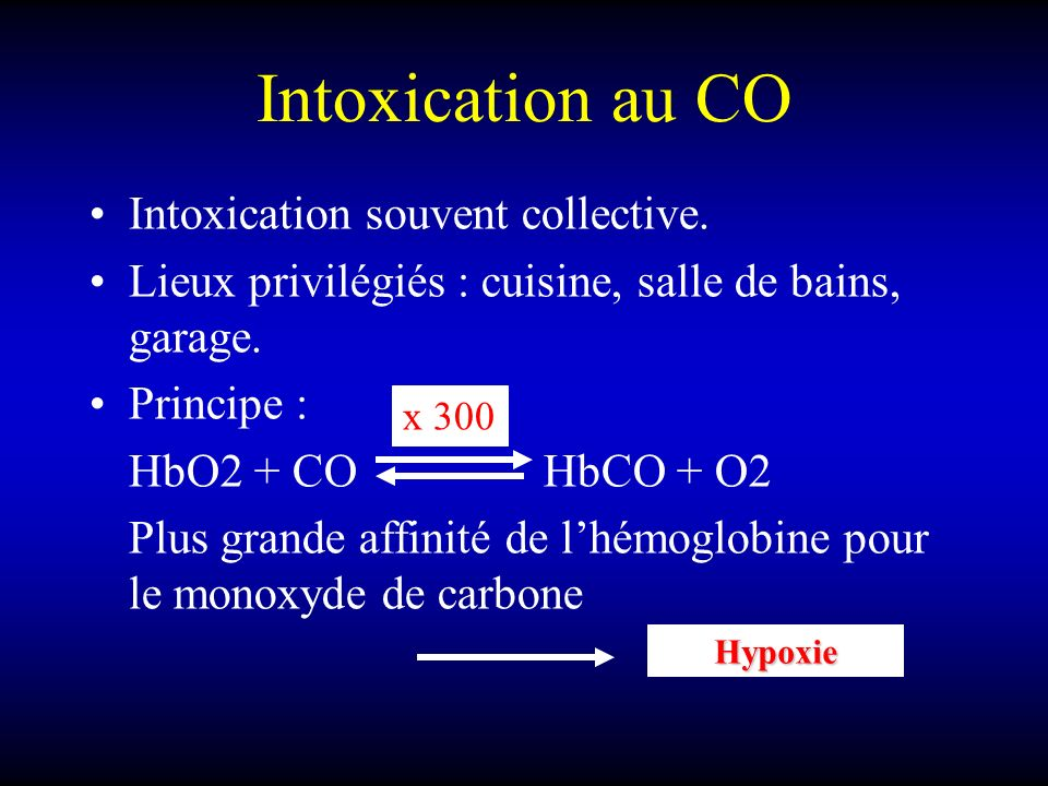 Intoxication au CO Intoxication souvent collective.