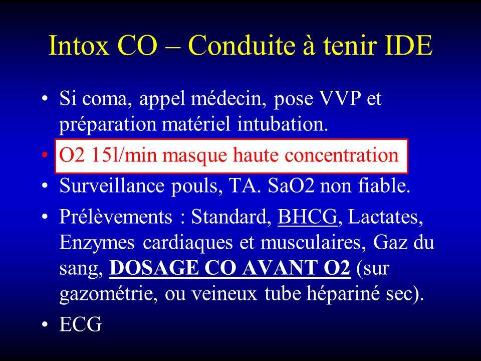 Intox CO – Conduite à tenir IDE