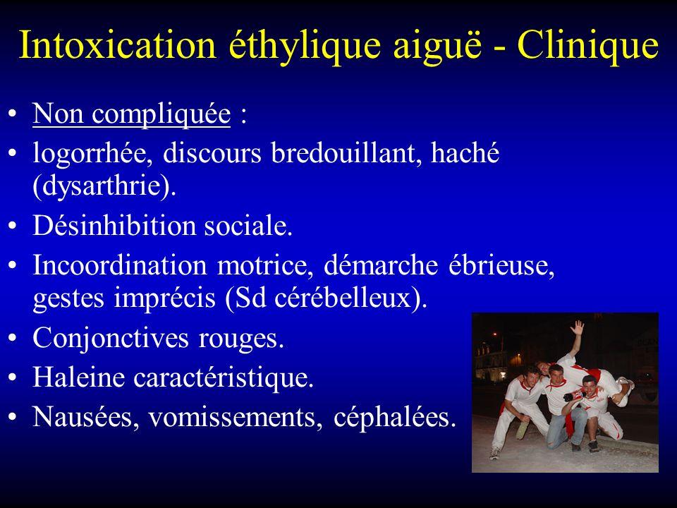 Intoxication éthylique aiguë - Clinique