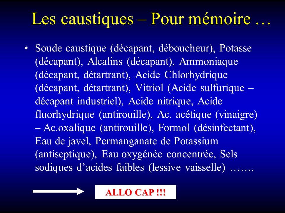 Les caustiques – Pour mémoire …