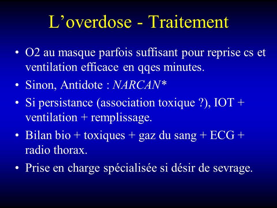 L'overdose - Traitement