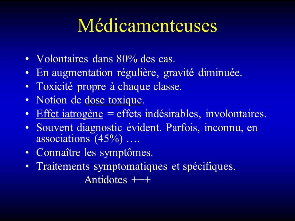 Médicamenteuses Volontaires dans 80% des cas.