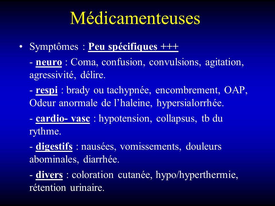 Médicamenteuses Symptômes : Peu spécifiques +++