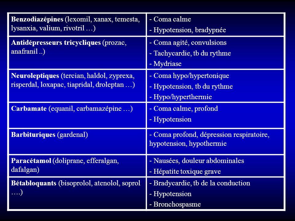 Benzodiazépines (lexomil, xanax, temesta, lysanxia, valium, rivotril …)