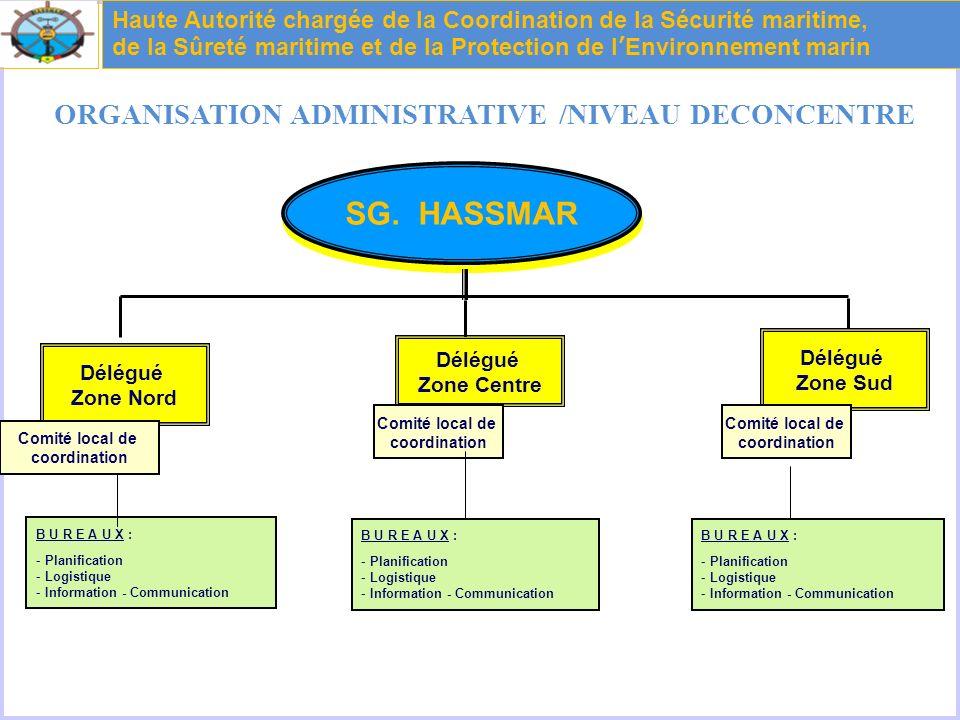 ORGANISATION ADMINISTRATIVE /NIVEAU DECONCENTRE