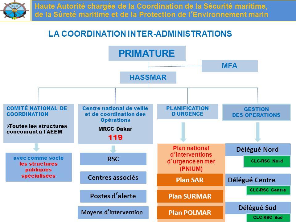 Plan national d'Interventions d'urgence en mer (PNIUM)