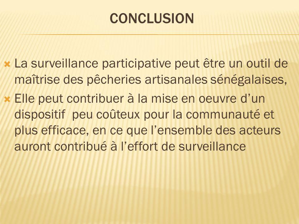 CONCLUSIONLa surveillance participative peut être un outil de maîtrise des pêcheries artisanales sénégalaises,