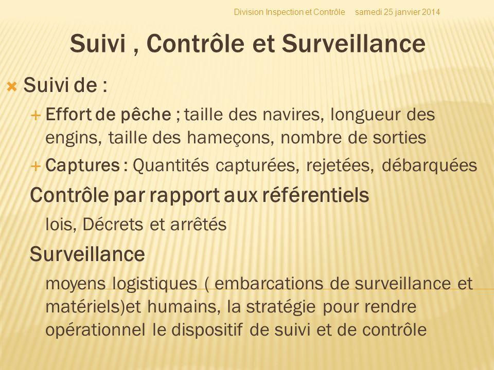 Suivi , Contrôle et Surveillance