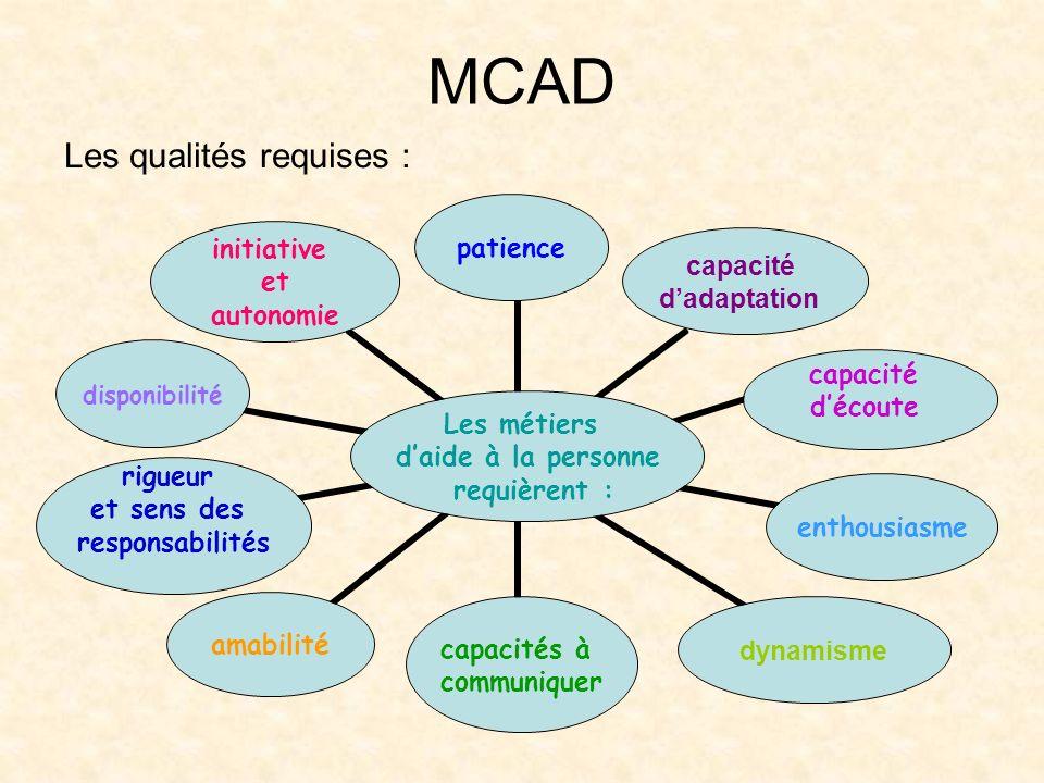 MCAD Les qualités requises :