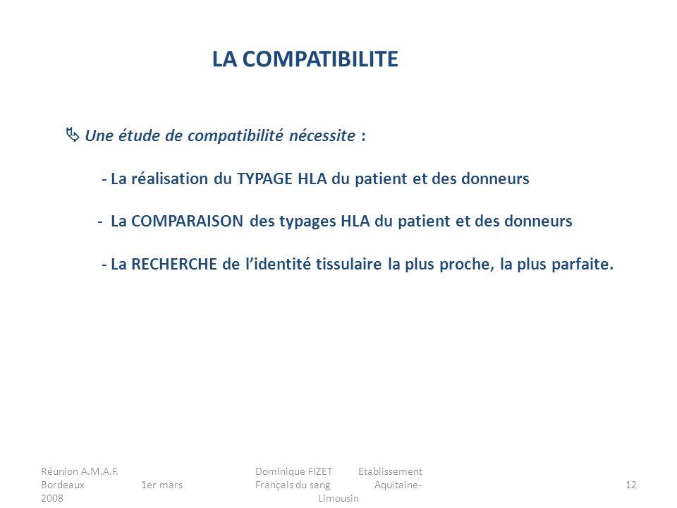 Dominique FIZET Etablissement Français du sang Aquitaine-Limousin