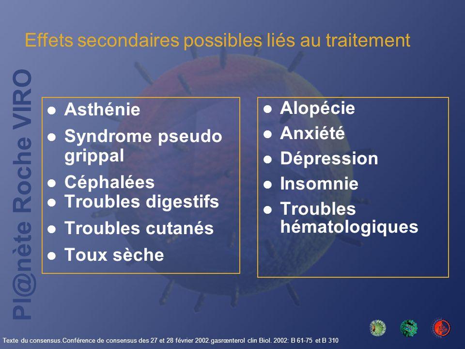 Effets secondaires possibles liés au traitement