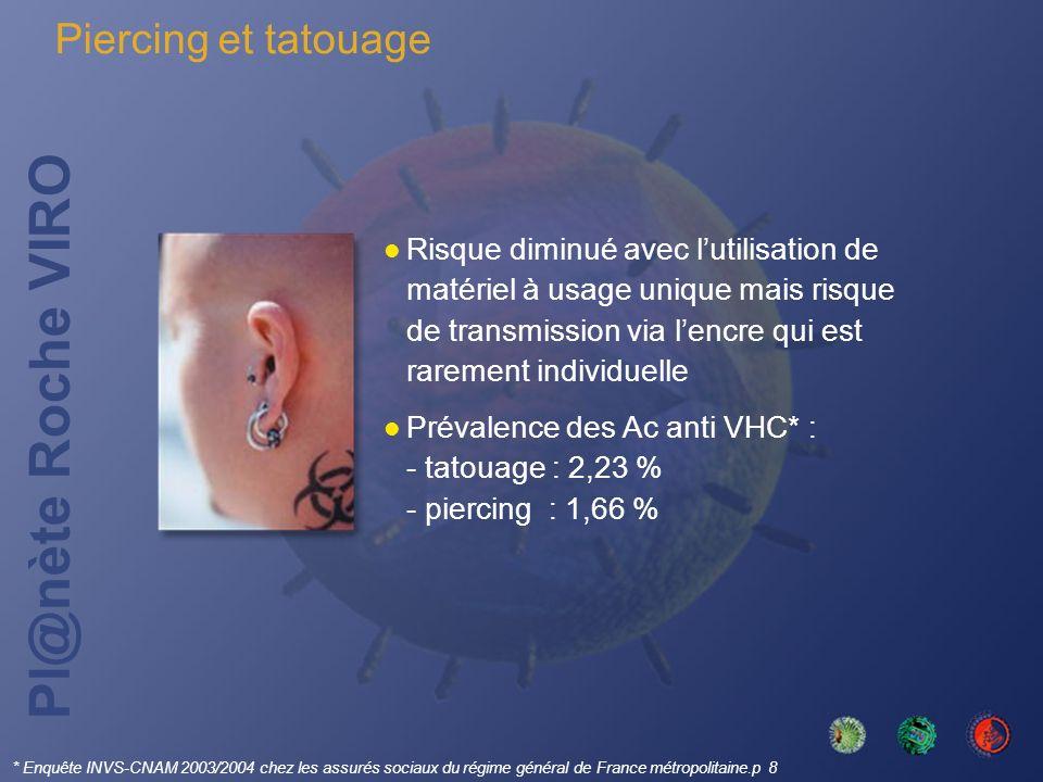 Piercing et tatouage
