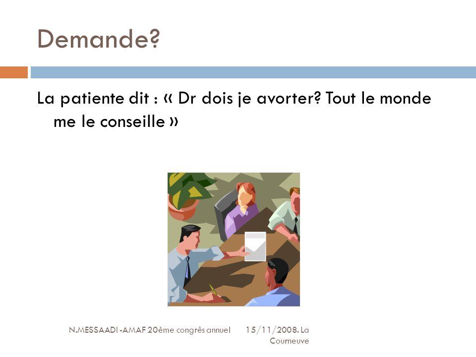 Demande La patiente dit : « Dr dois je avorter Tout le monde me le conseille »