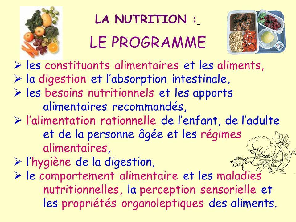 LE PROGRAMME LA NUTRITION :