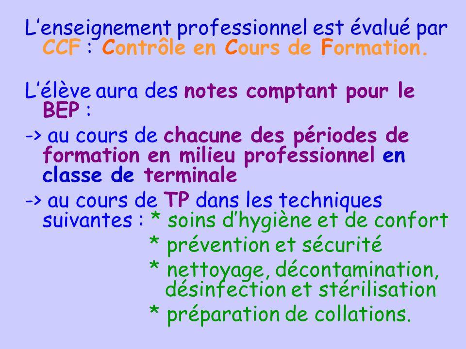 L'enseignement professionnel est évalué par CCF : Contrôle en Cours de Formation.