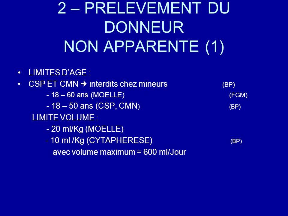 2 – PRELEVEMENT DU DONNEUR NON APPARENTE (1)