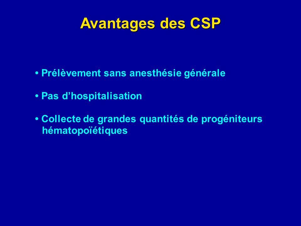Avantages des CSP • Prélèvement sans anesthésie générale