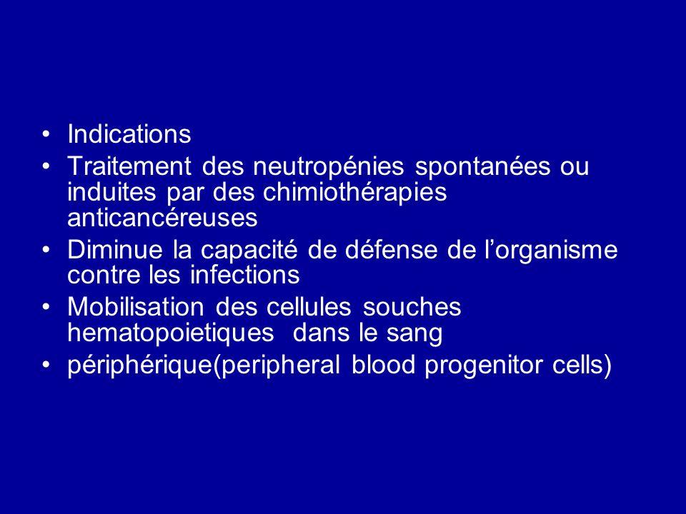 Indications Traitement des neutropénies spontanées ou induites par des chimiothérapies anticancéreuses.