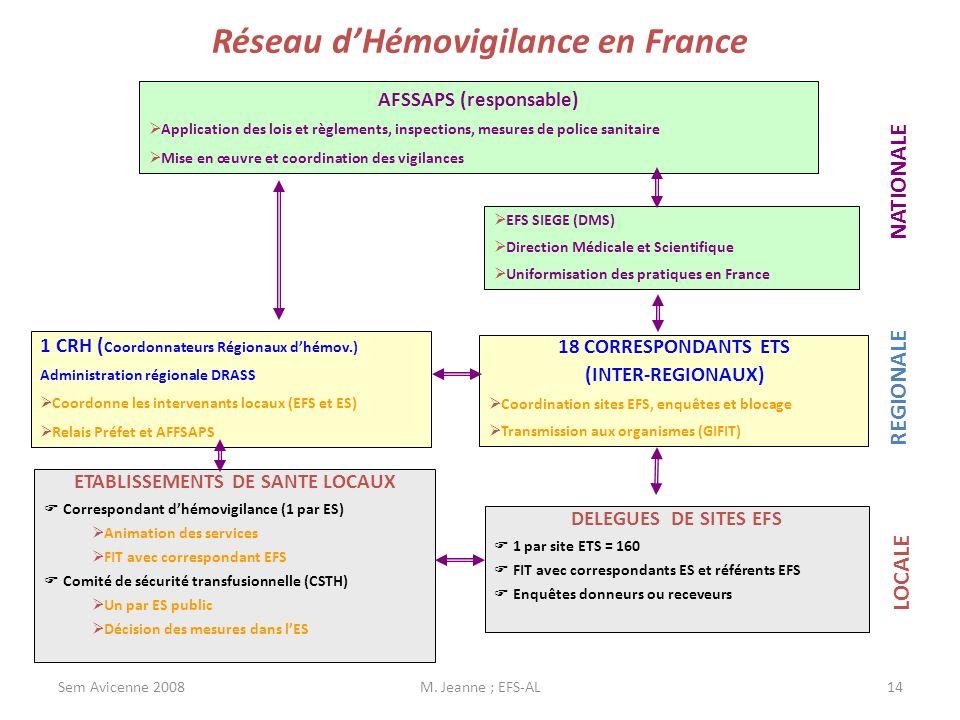 Réseau d'Hémovigilance en France
