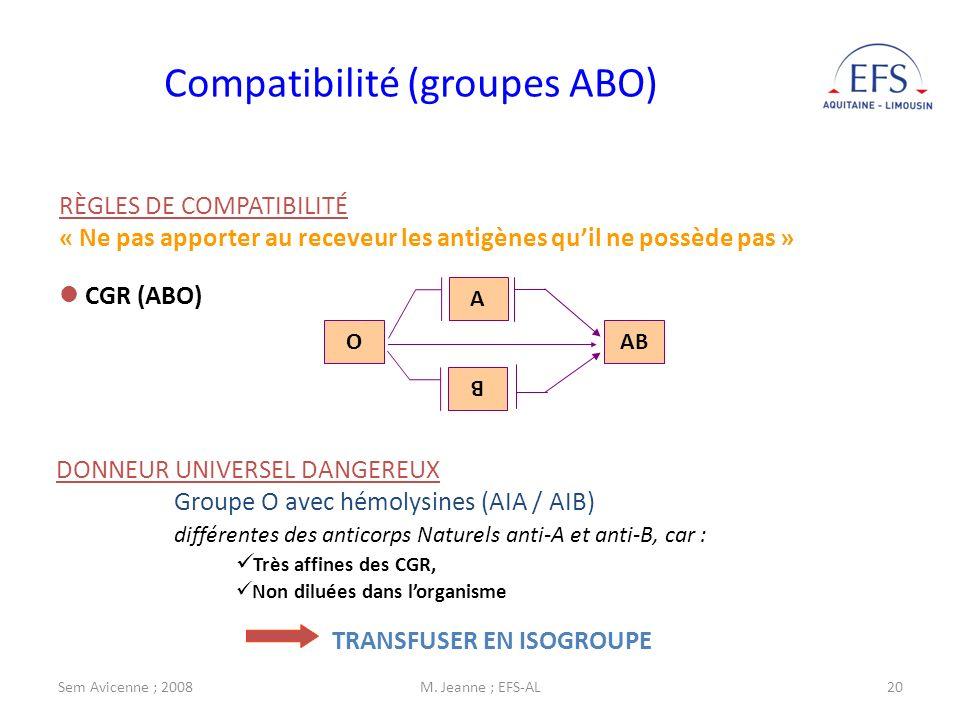 Compatibilité (groupes ABO)