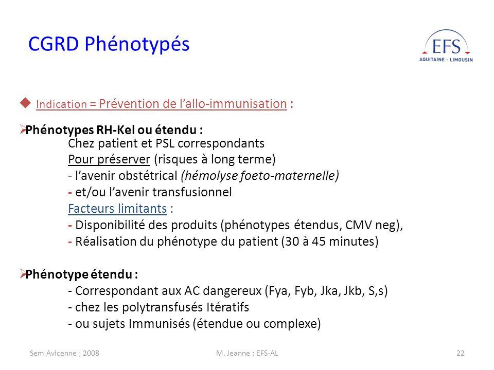CGRD Phénotypés Indication = Prévention de l'allo-immunisation :