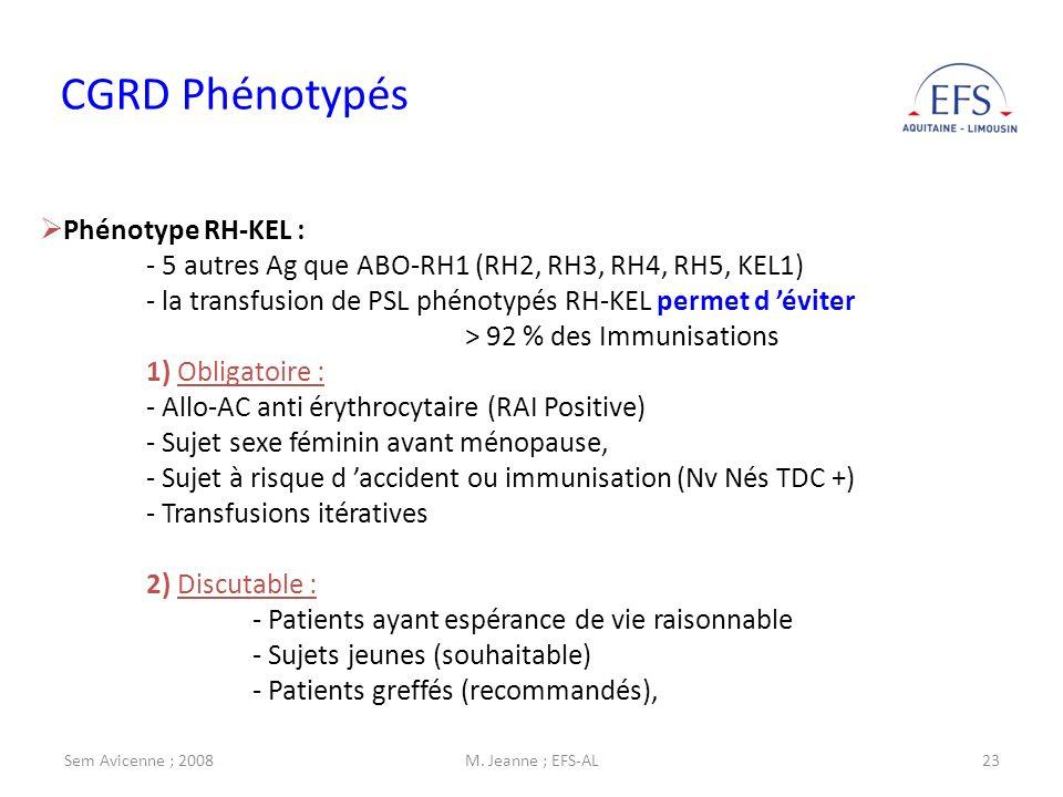 CGRD Phénotypés Phénotype RH-KEL :