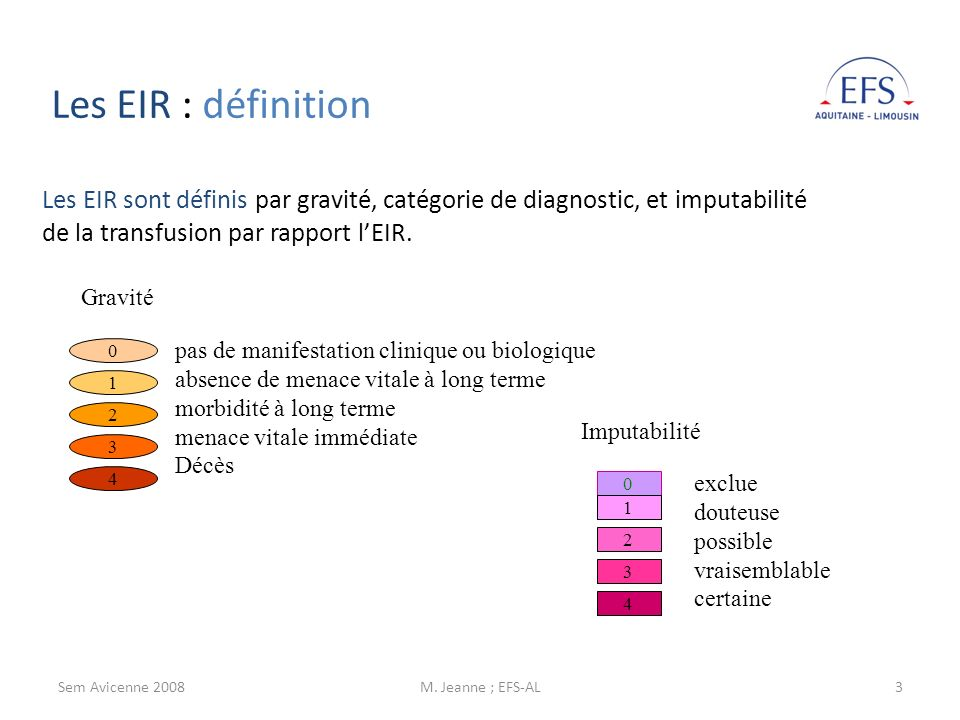 Les EIR : définitionLes EIR sont définis par gravité, catégorie de diagnostic, et imputabilité de la transfusion par rapport l'EIR.