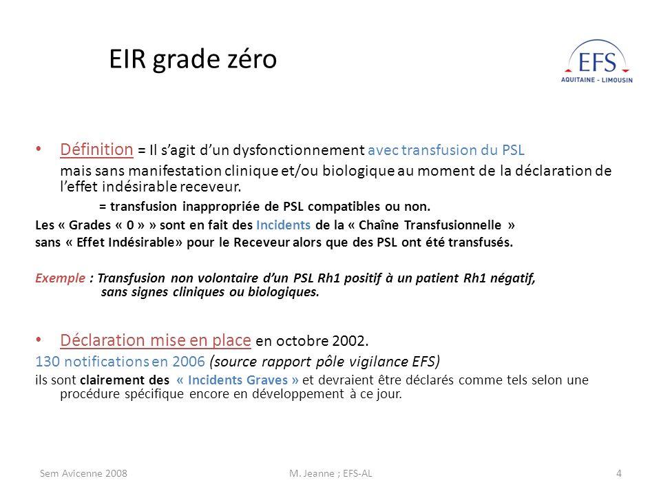 EIR grade zéro Définition = Il s'agit d'un dysfonctionnement avec transfusion du PSL.