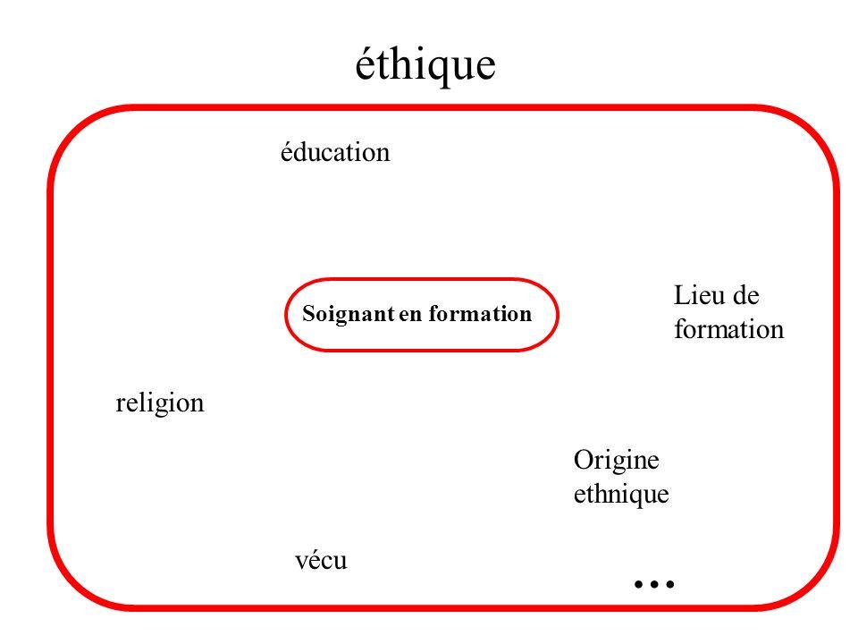 éthique … éducation Lieu de formation religion Origine ethnique vécu